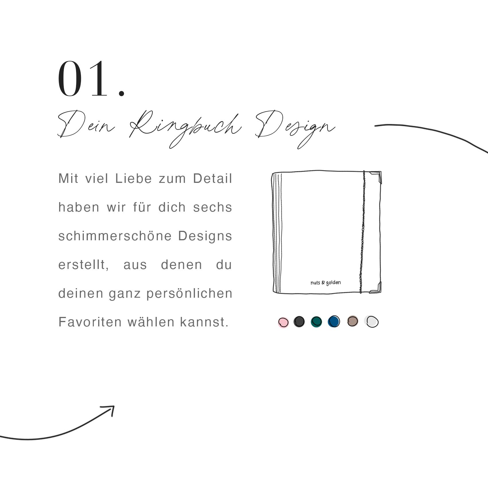 Ringbuch Design für den Planer